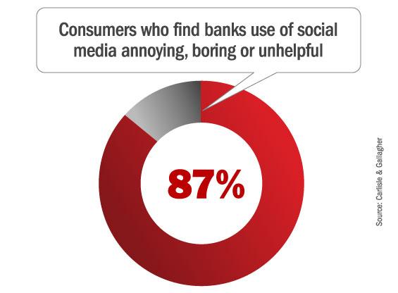 banks_social_media_boring
